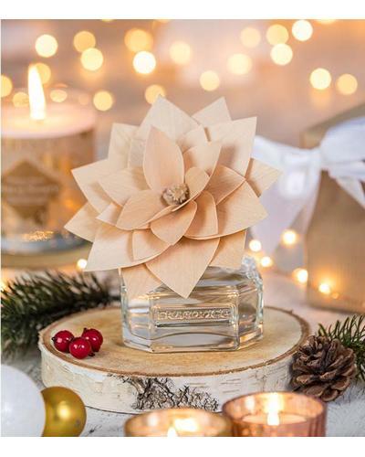Durance Рождественский парфюмированный набор Fleur Parfumee. Фото 1